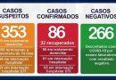 Lagoa da Prata testa 21 casos positivos em um dia